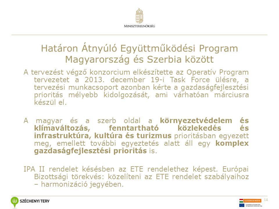 Határon Átnyúló Együttműködési Program Magyarország és Szerbia között