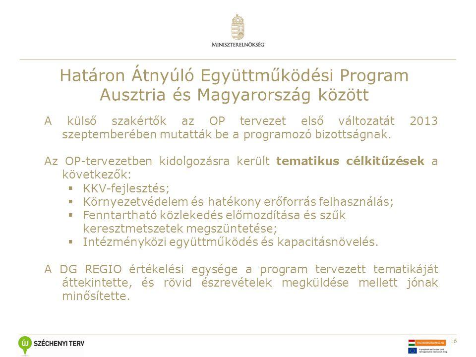 Határon Átnyúló Együttműködési Program Ausztria és Magyarország között
