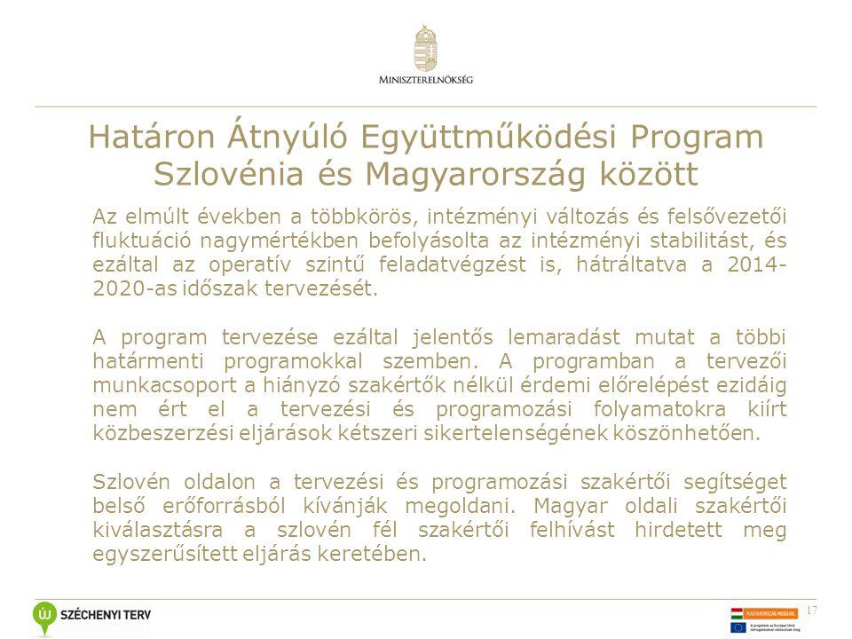 Határon Átnyúló Együttműködési Program Szlovénia és Magyarország között