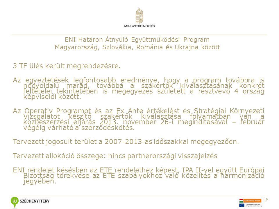ENI Határon Átnyúló Együttműködési Program Magyarország, Szlovákia, Románia és Ukrajna között