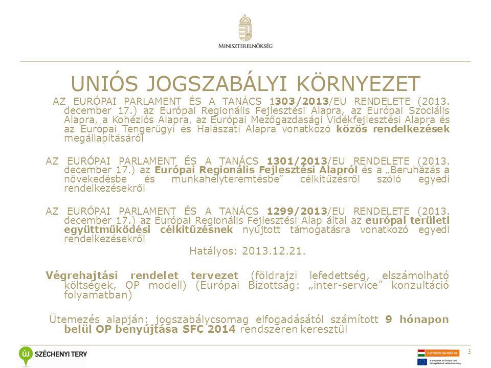 UNIÓS JOGSZABÁLYI KÖRNYEZET