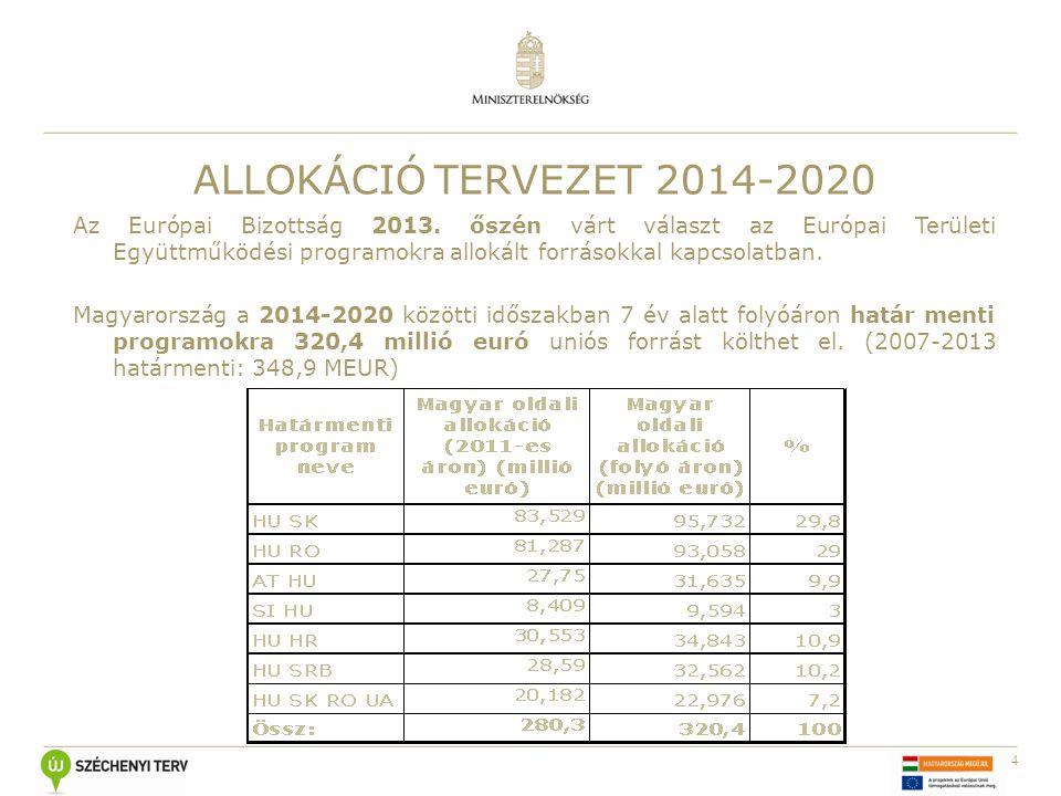 ALLOKÁCIÓ TERVEZET 2014-2020