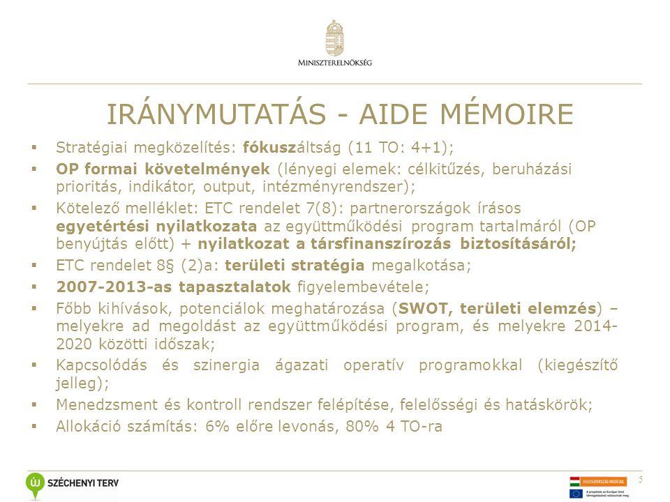 IRÁNYMUTATÁS - AIDE MÉMOIRE