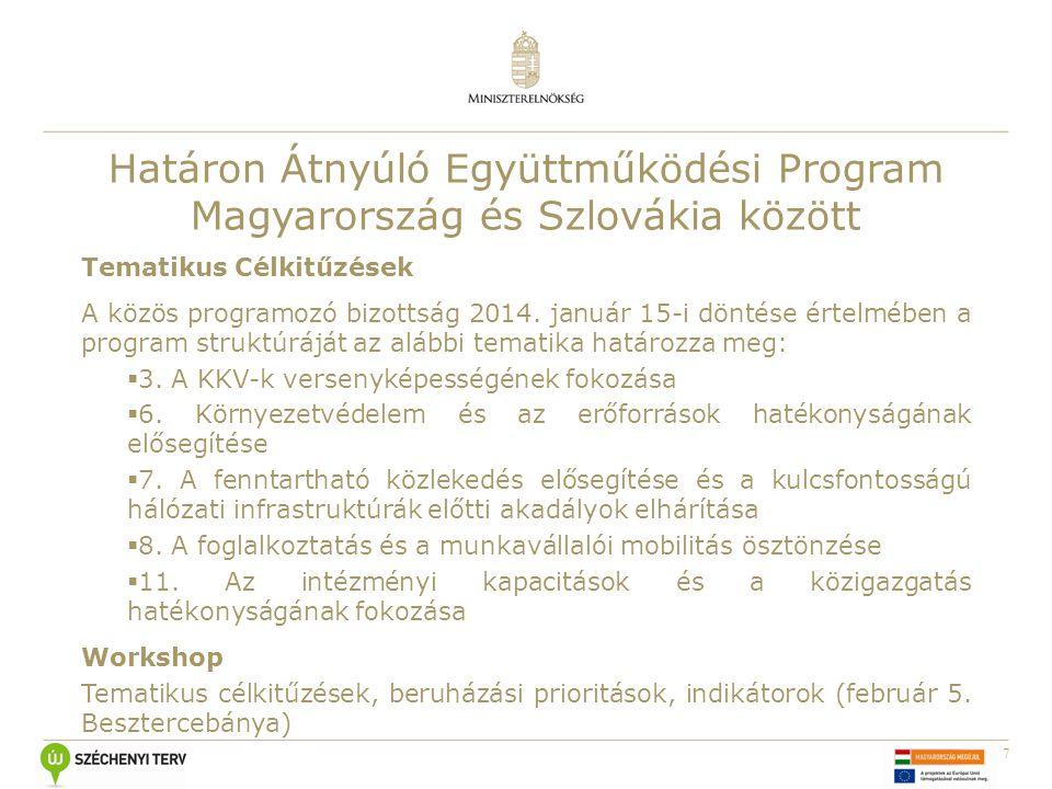Határon Átnyúló Együttműködési Program Magyarország és Szlovákia között