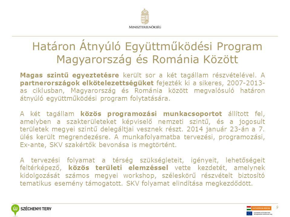 Határon Átnyúló Együttműködési Program Magyarország és Románia Között