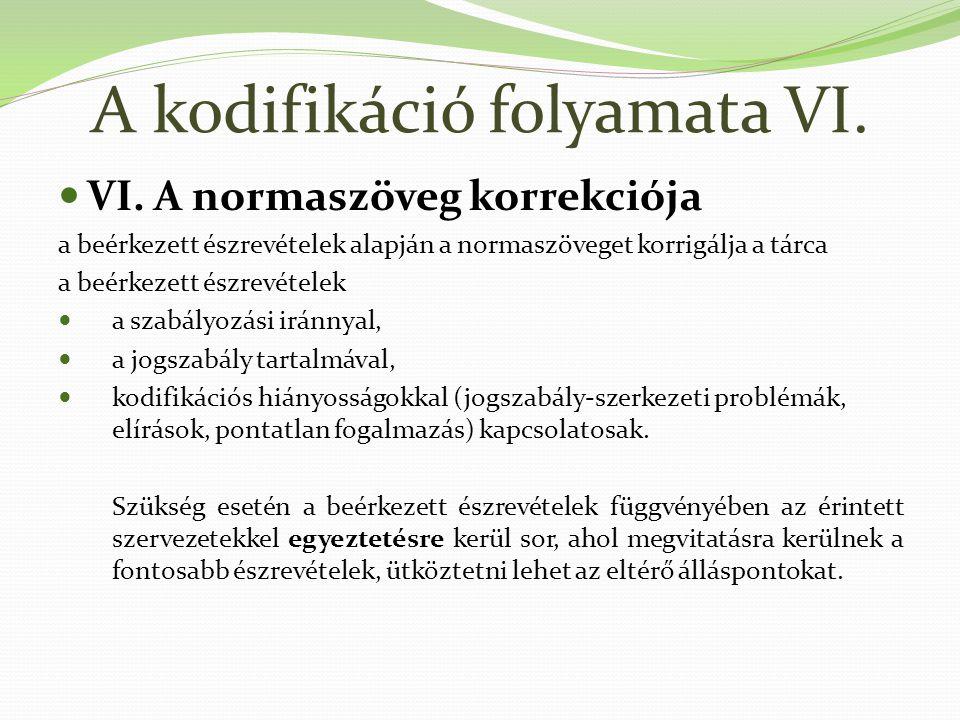 A kodifikáció folyamata VI.