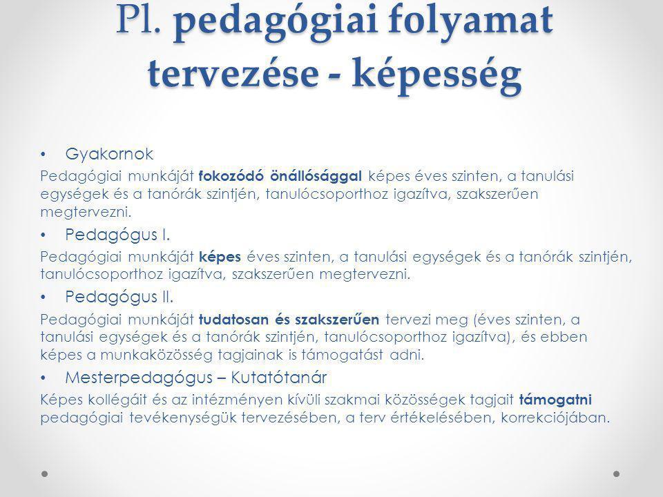Pl. pedagógiai folyamat tervezése - képesség