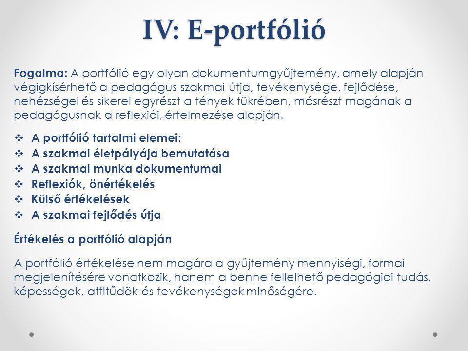 IV: E-portfólió