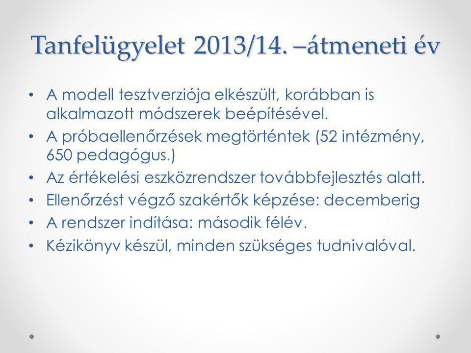 Tanfelügyelet 2013/14. –átmeneti év
