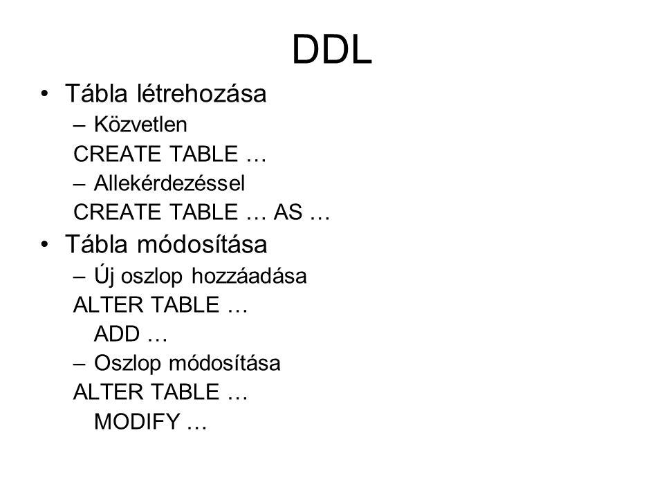 DDL Tábla létrehozása Tábla módosítása Közvetlen CREATE TABLE …