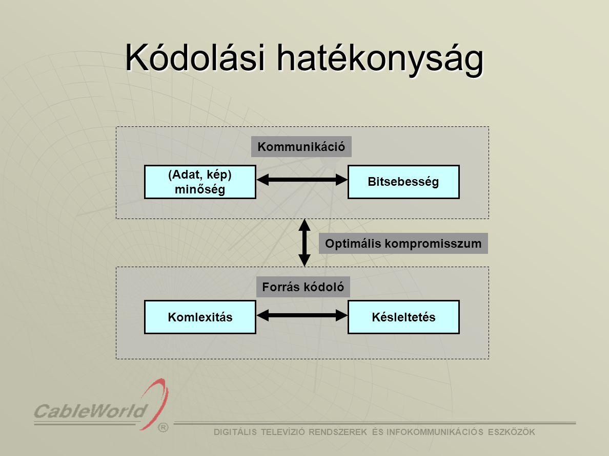 Kódolási hatékonyság Kommunikáció (Adat, kép) minőség Bitsebesség