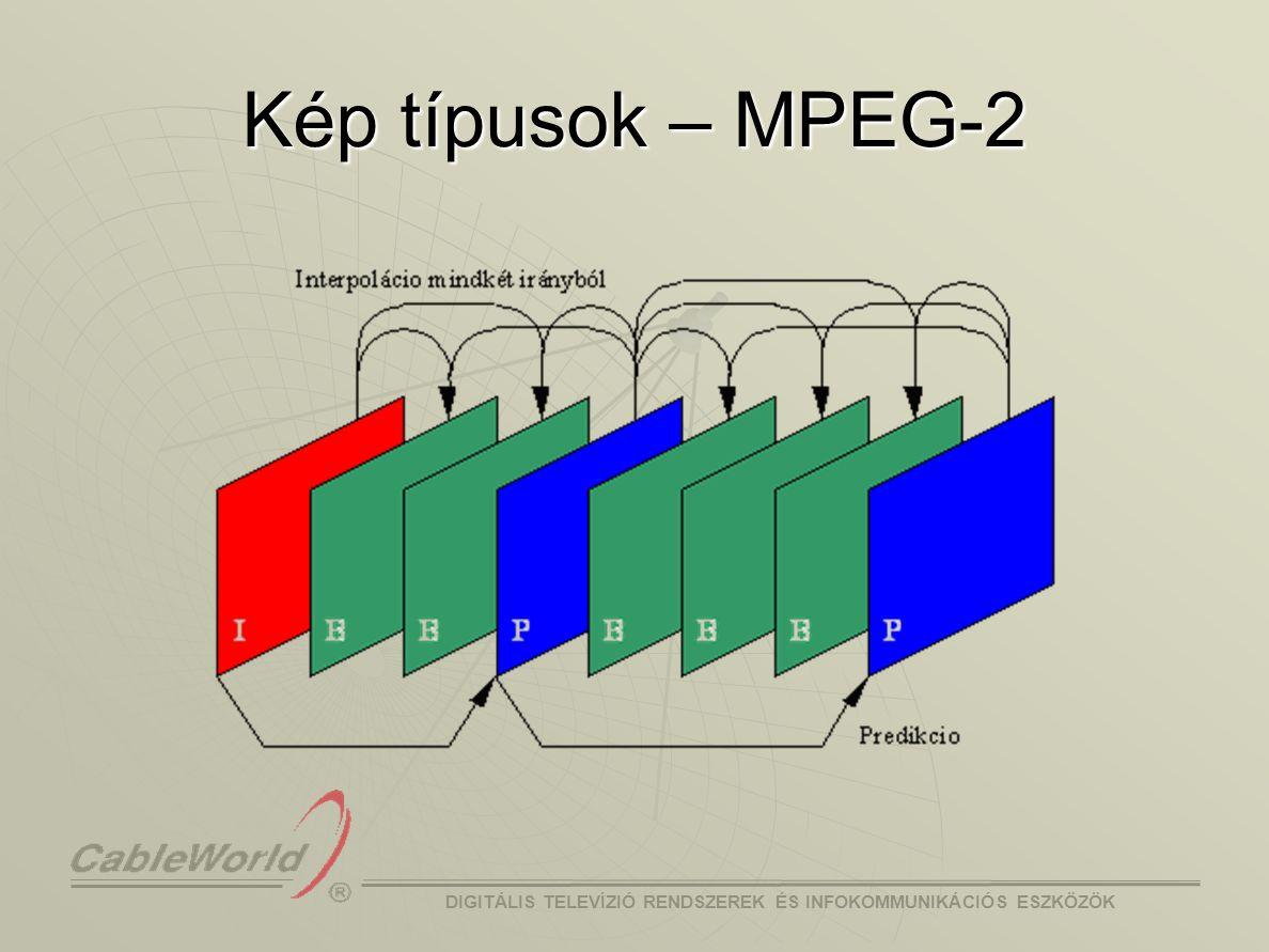 Kép típusok – MPEG-2