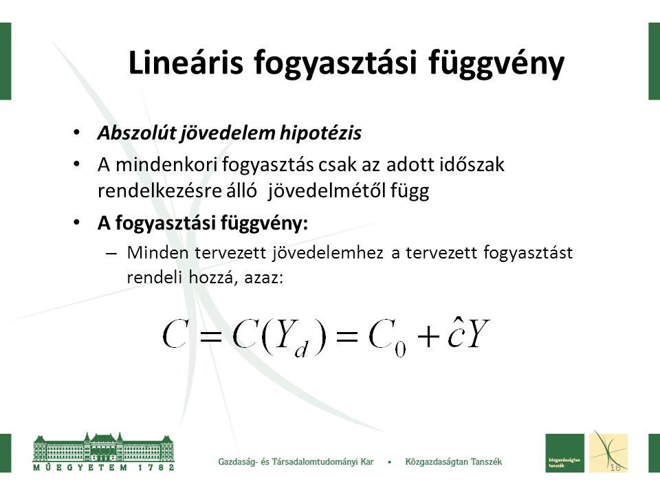 Lineáris fogyasztási függvény