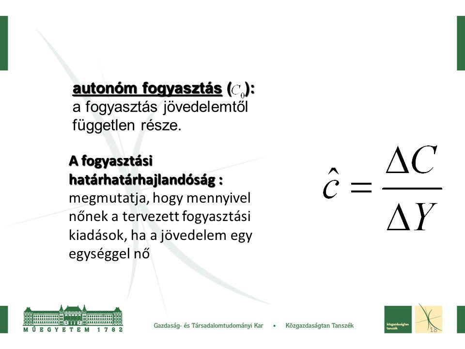 autonóm fogyasztás ( ): a fogyasztás jövedelemtől független része.