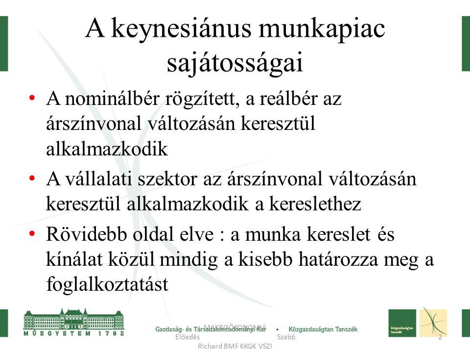 A keynesiánus munkapiac sajátosságai