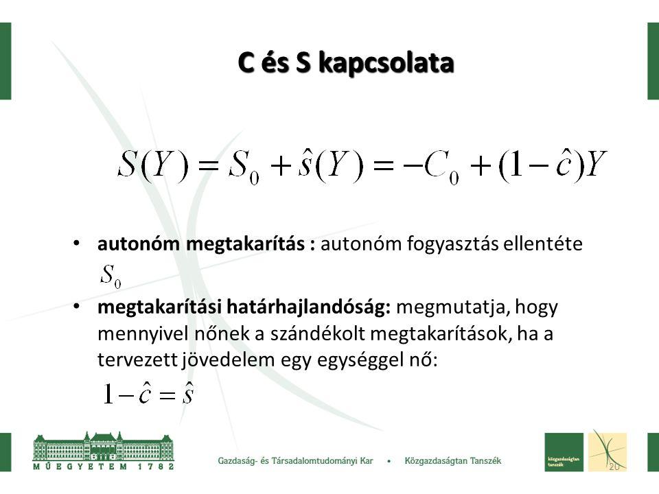 C és S kapcsolata autonóm megtakarítás : autonóm fogyasztás ellentéte
