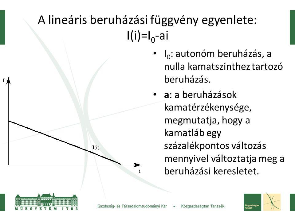 A lineáris beruházási függvény egyenlete: I(i)=I0-ai
