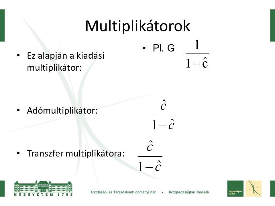 Multiplikátorok Pl. G Ez alapján a kiadási multiplikátor:
