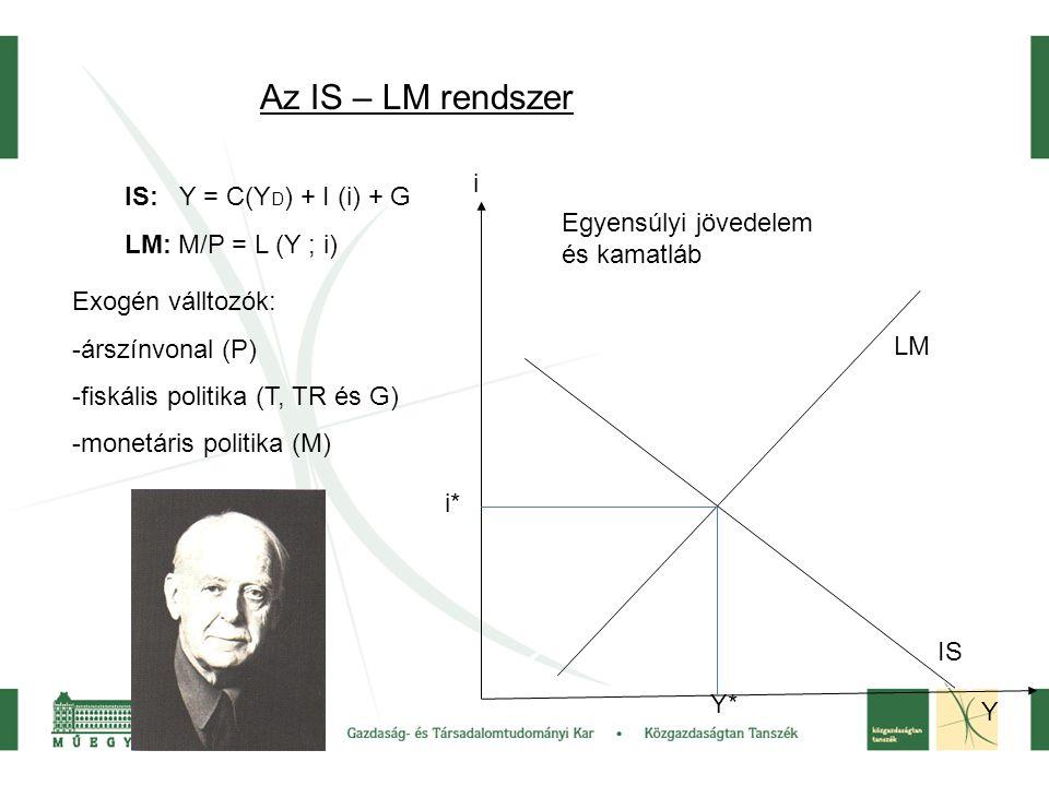 Az IS – LM rendszer i IS: Y = C(YD) + I (i) + G LM: M/P = L (Y ; i)