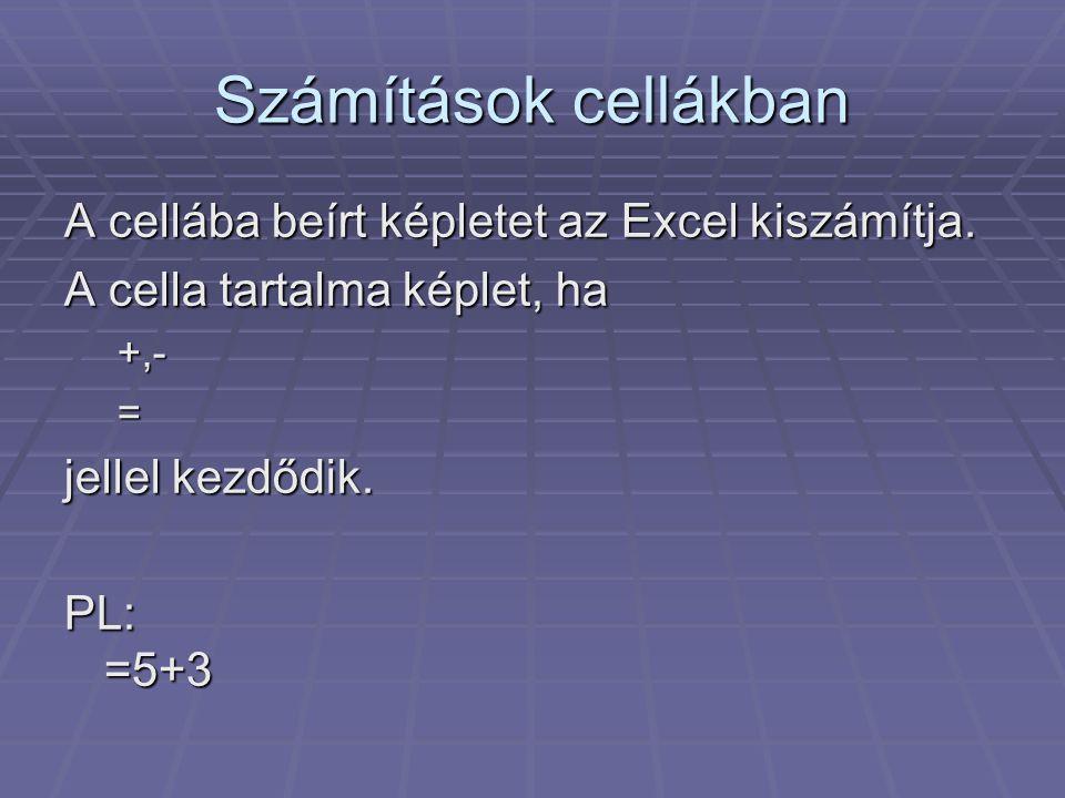 Számítások cellákban A cellába beírt képletet az Excel kiszámítja.