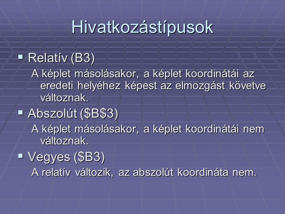 Hivatkozástípusok Relatív (B3) Abszolút ($B$3) Vegyes ($B3)