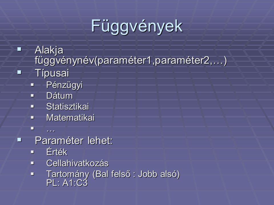 Függvények Alakja függvénynév(paraméter1,paraméter2,…) Típusai