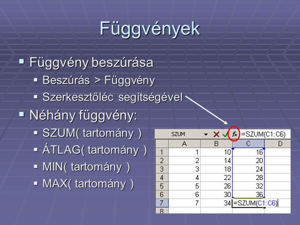 Függvények Függvény beszúrása Néhány függvény: Beszúrás > Függvény