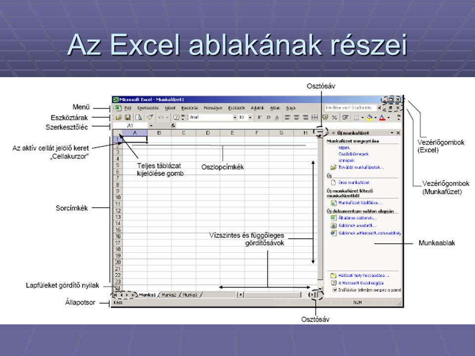 Az Excel ablakának részei