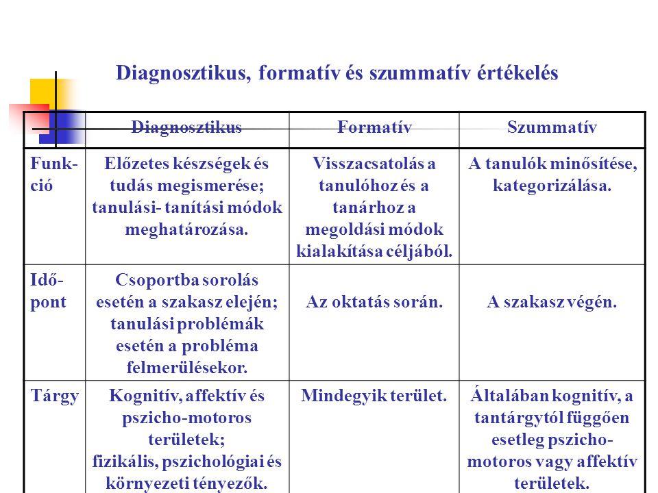 Diagnosztikus, formatív és szummatív értékelés