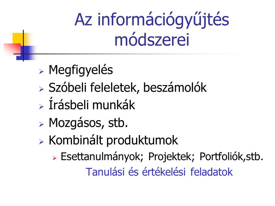 Az információgyűjtés módszerei