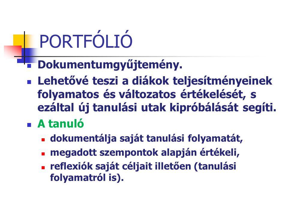 PORTFÓLIÓ Dokumentumgyűjtemény.