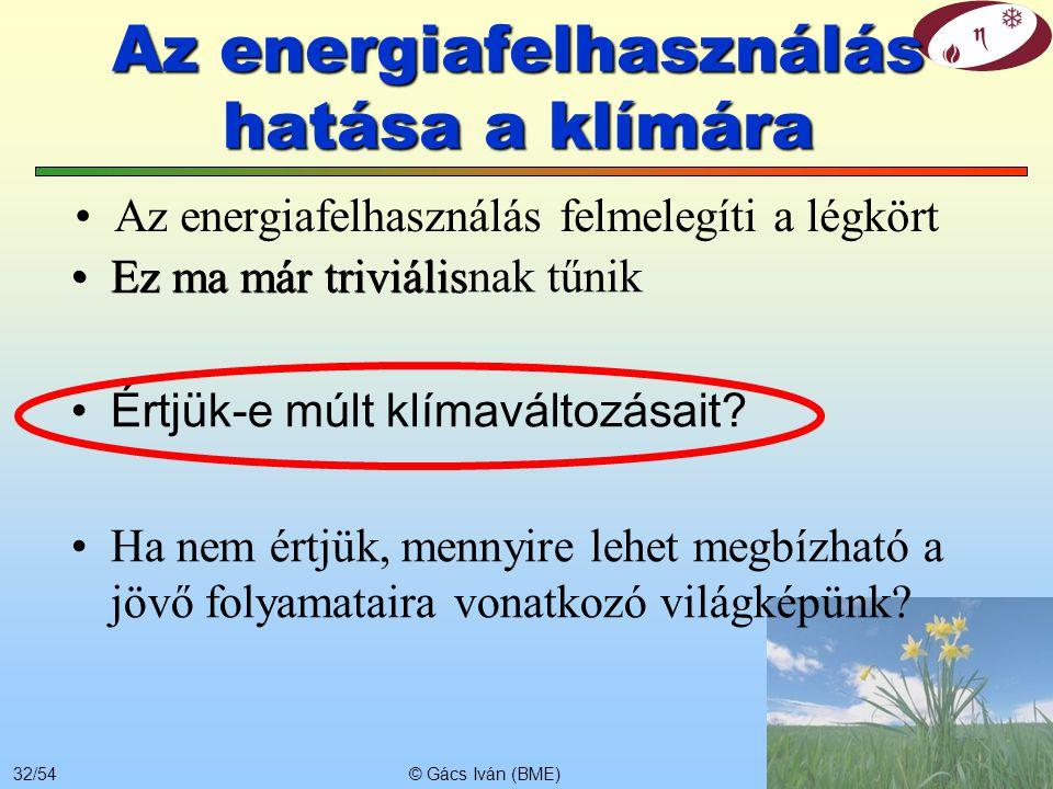 Az energiafelhasználás hatása a klímára