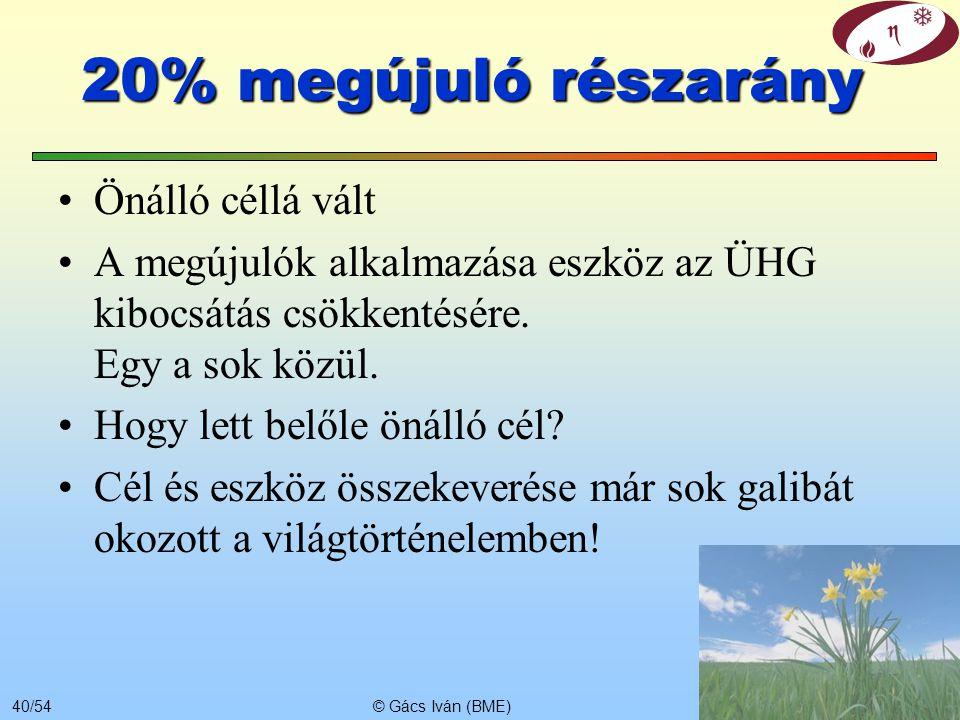 20% megújuló részarány Önálló céllá vált