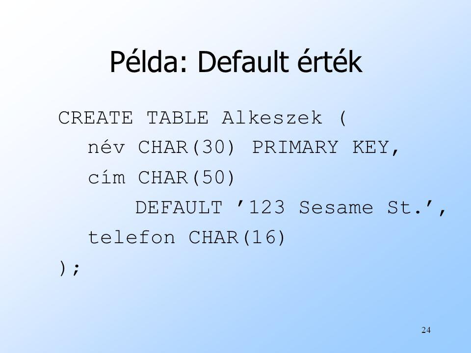 Példa: Default érték CREATE TABLE Alkeszek ( név CHAR(30) PRIMARY KEY,