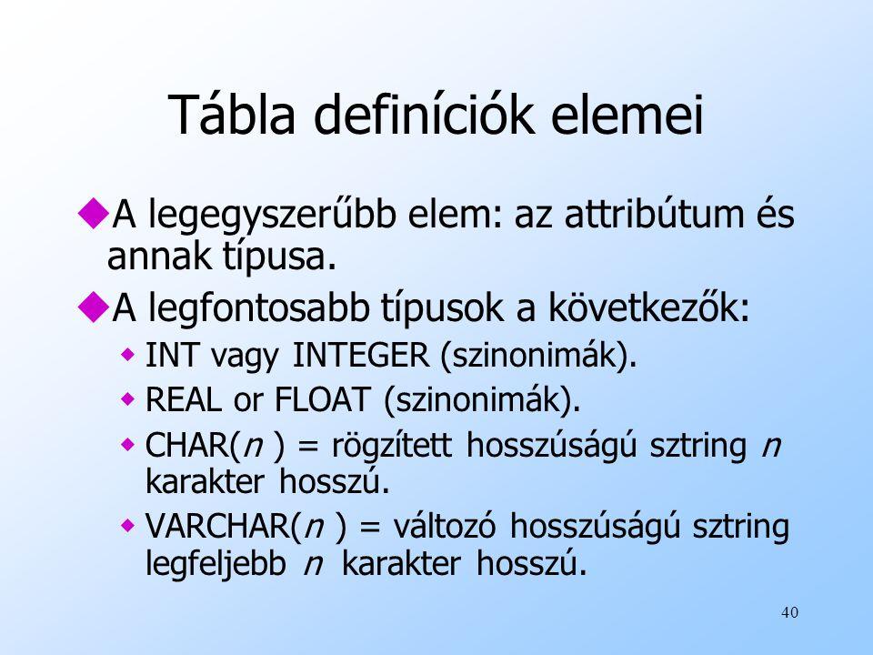 Tábla definíciók elemei