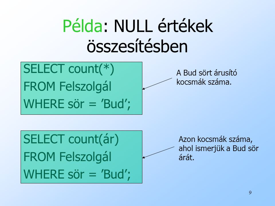 Példa: NULL értékek összesítésben
