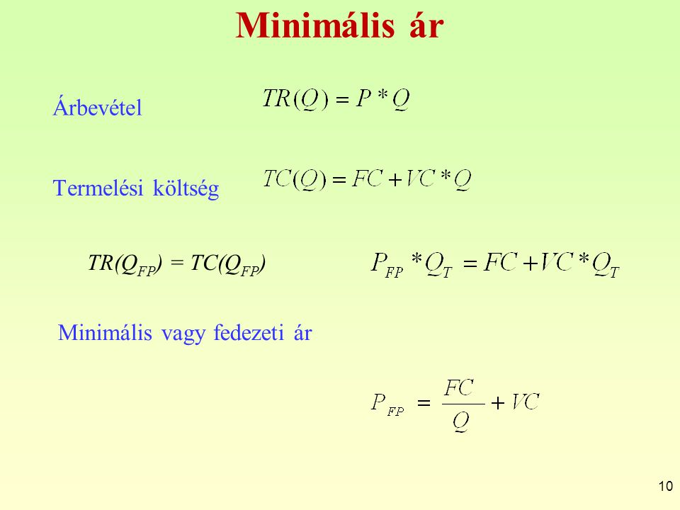 Minimális ár Árbevétel Termelési költség Minimális vagy fedezeti ár