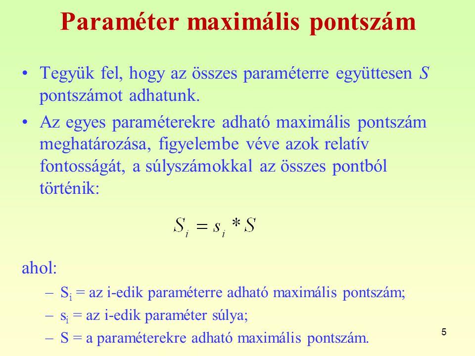 Paraméter maximális pontszám