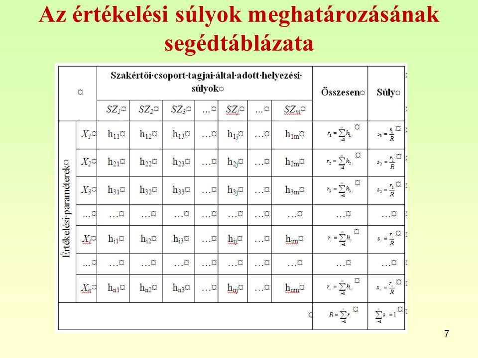 Az értékelési súlyok meghatározásának segédtáblázata