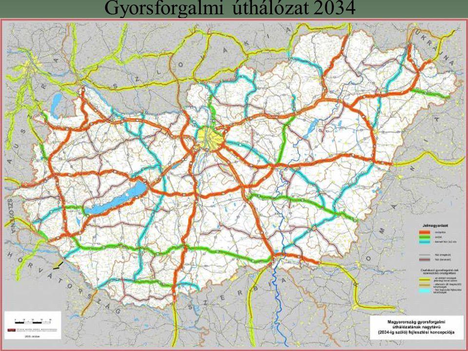 Gyorsforgalmi úthálózat 2034