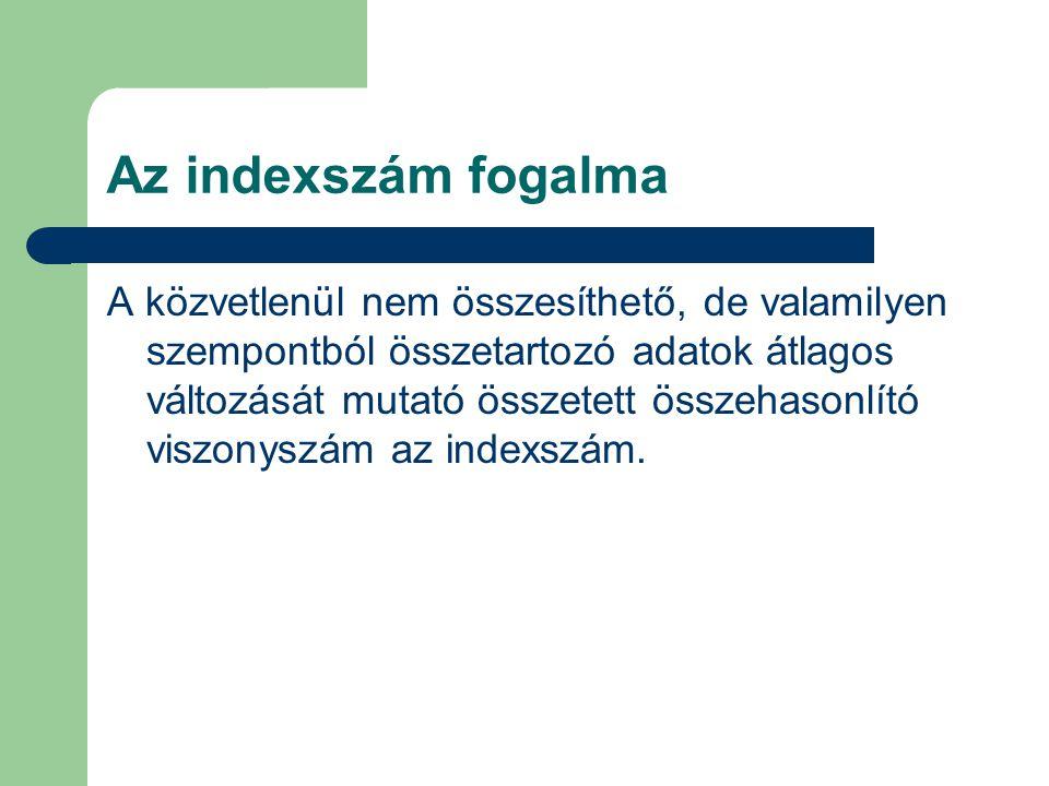 Az indexszám fogalma