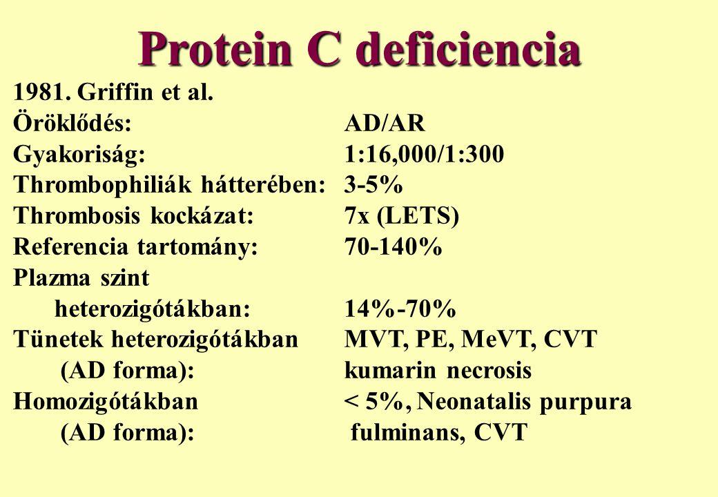 Protein C deficiencia 1981. Griffin et al. Öröklődés: AD/AR