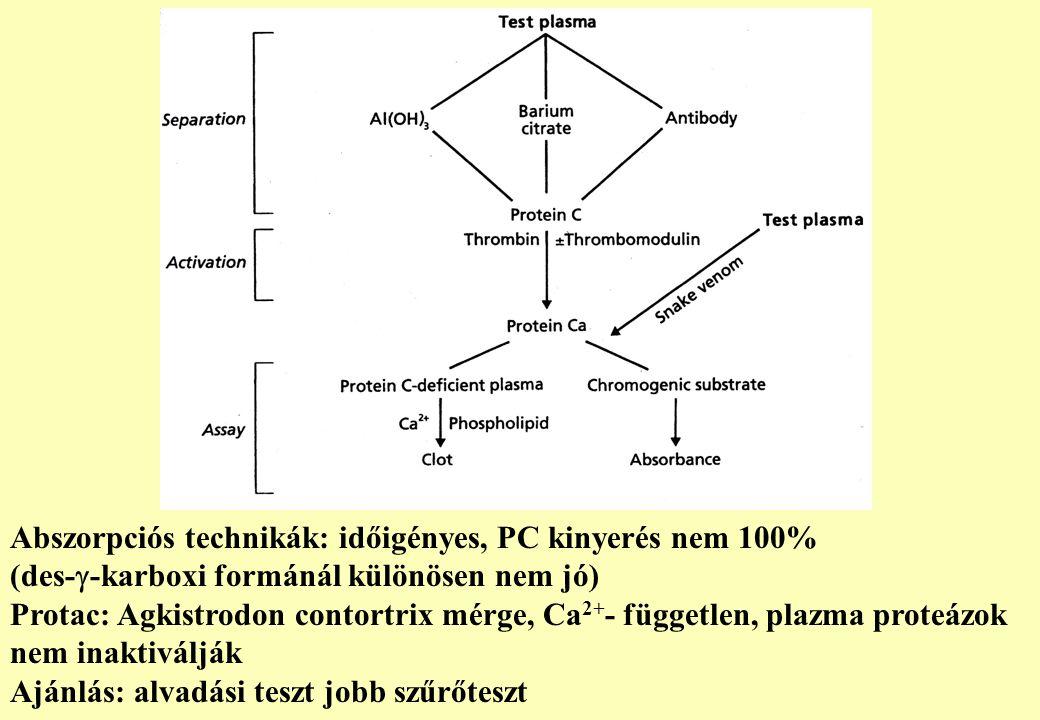 Abszorpciós technikák: időigényes, PC kinyerés nem 100%