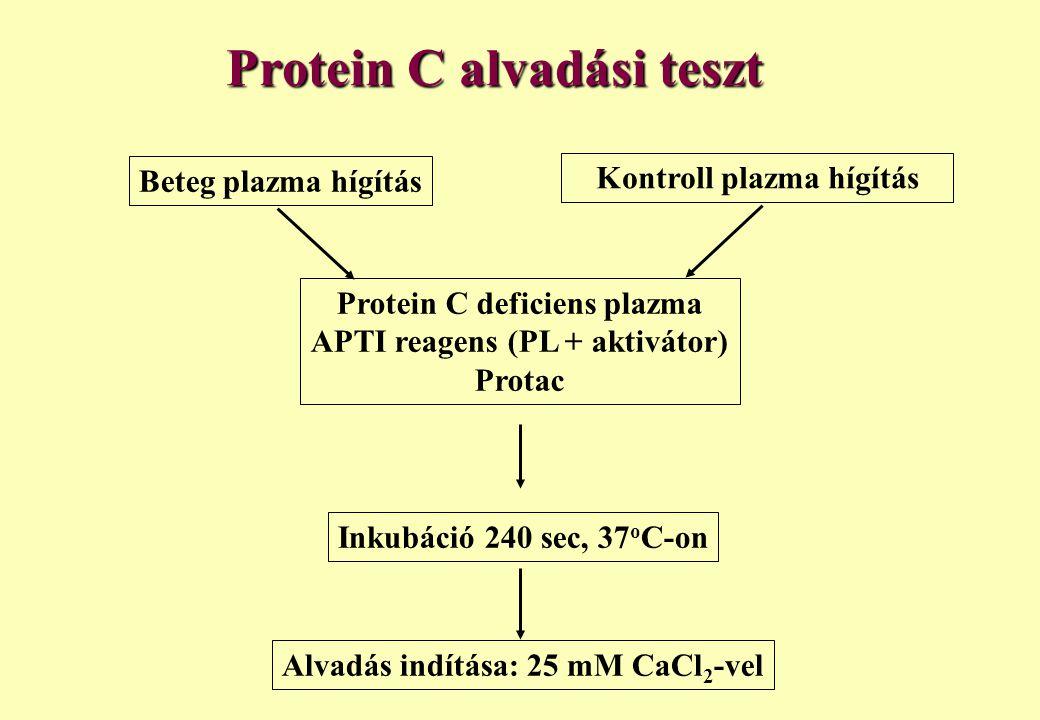Protein C alvadási teszt