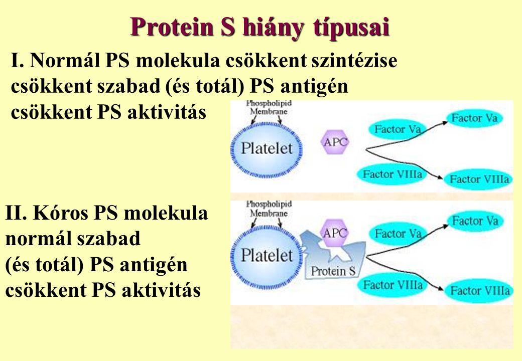 Protein S hiány típusai