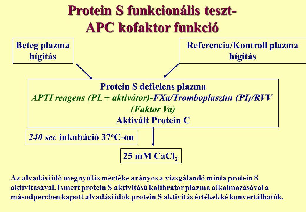 Protein S funkcionális teszt- APC kofaktor funkció