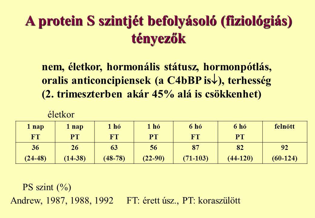 A protein S szintjét befolyásoló (fiziológiás)