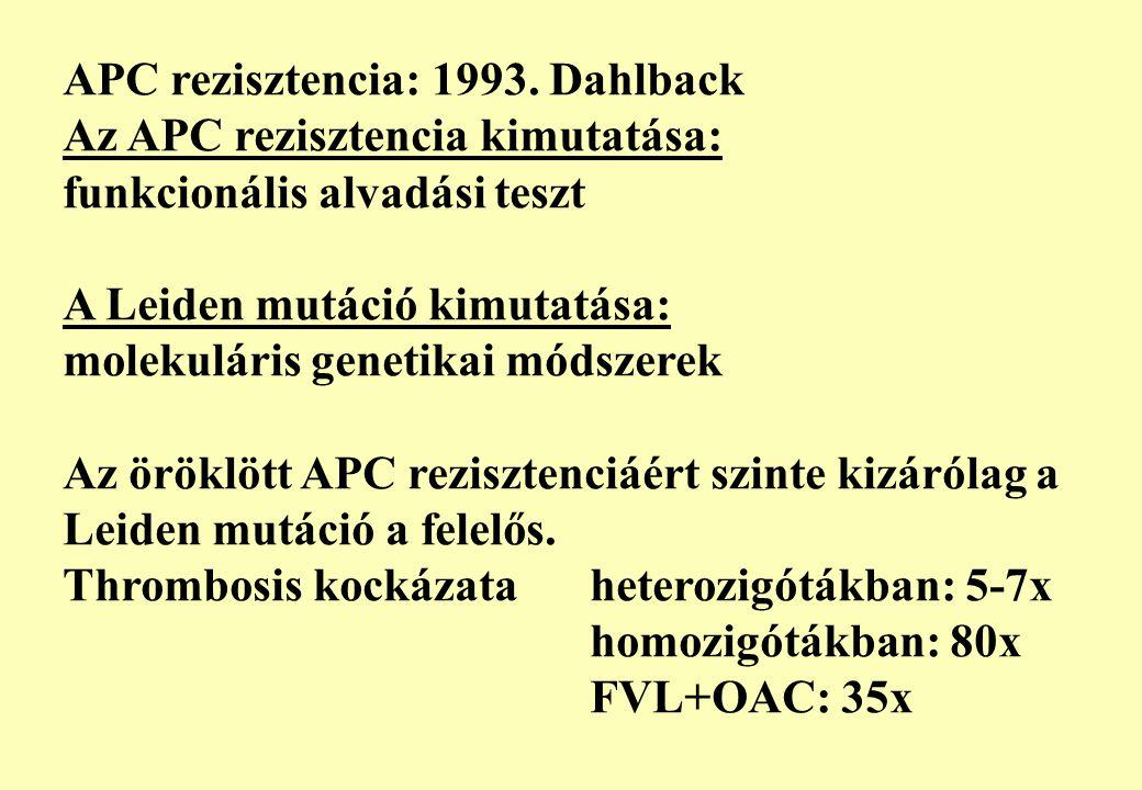 APC rezisztencia: 1993. Dahlback
