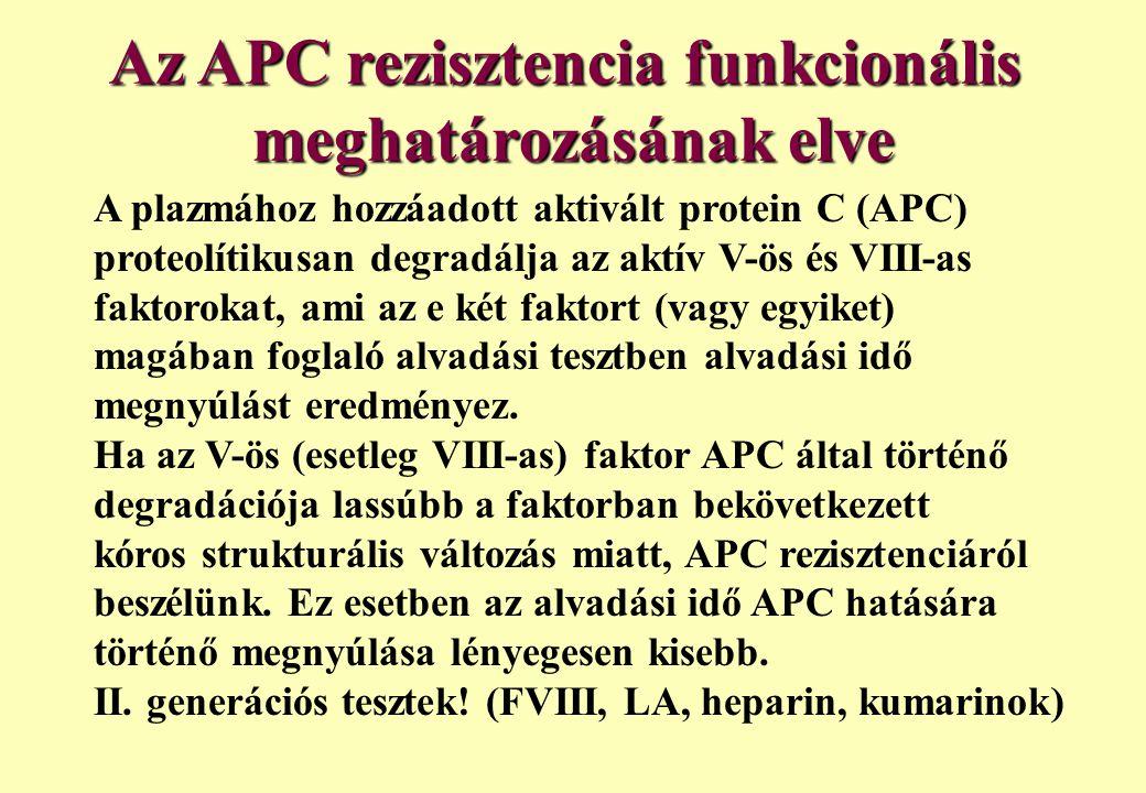 Az APC rezisztencia funkcionális meghatározásának elve
