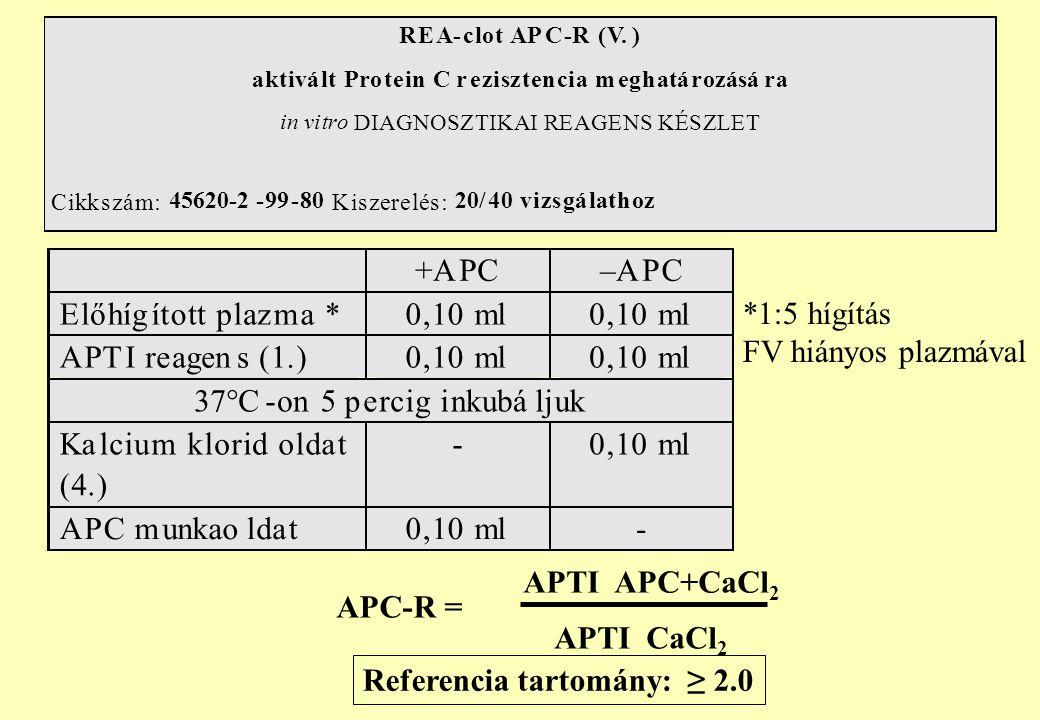 Referencia tartomány: ≥ 2.0